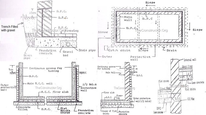 Bar Bending Schedule Spreadsheet To Is 2502 1999 Autos Post
